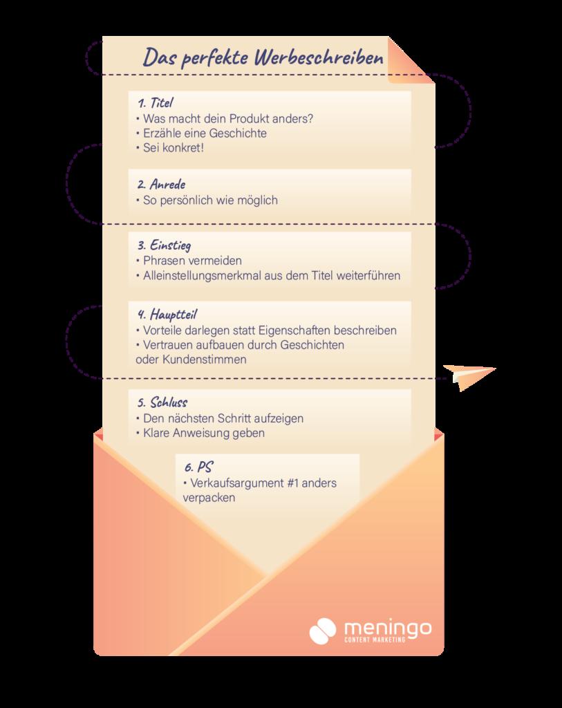 Checkliste: So verfasst du Werbeschreiben